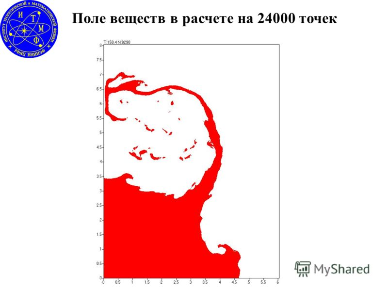 Поле веществ в расчете на 24000 точек