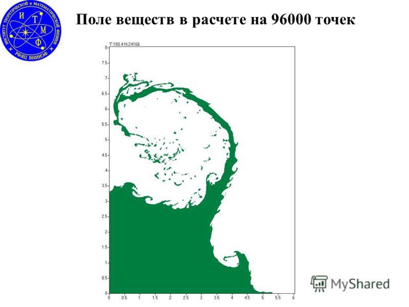 Поле веществ в расчете на 96000 точек
