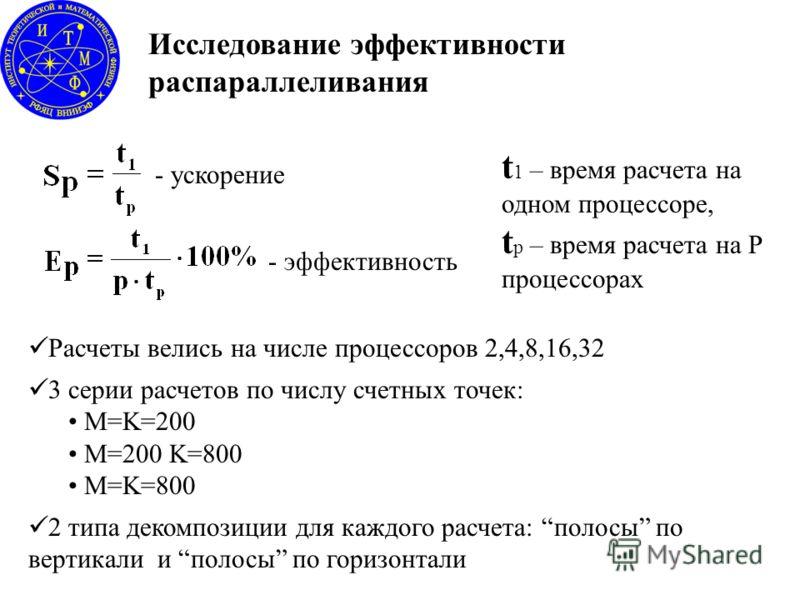 Исследование эффективности распараллеливания - ускорение - эффективность t 1 – время расчета на одном процессоре, t p – время расчета на P процессорах Расчеты велись на числе процессоров 2,4,8,16,32 3 серии расчетов по числу счетных точек: M=K=200 M=