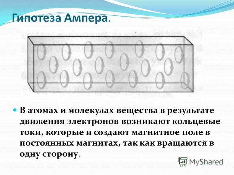 Гипотеза Ампера. В атомах и молекулах вещества в результате движения электронов возникают кольцевые токи, которые и создают магнитное поле в постоянных магнитах, так как вращаются в одну сторону.