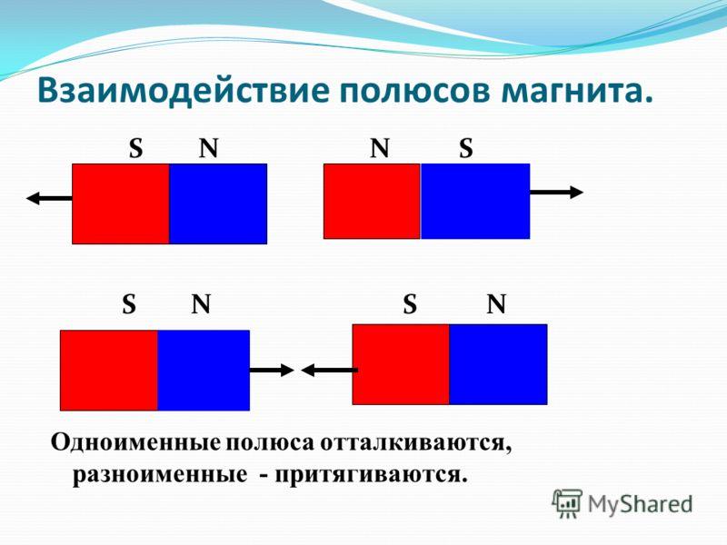 Взаимодействие полюсов магнита. S N N S S N S N Одноименные полюса отталкиваются, разноименные - притягиваются.