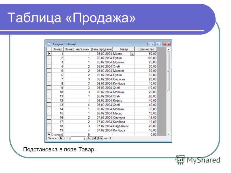 Таблица «Продажа» Подстановка в поле Товар.