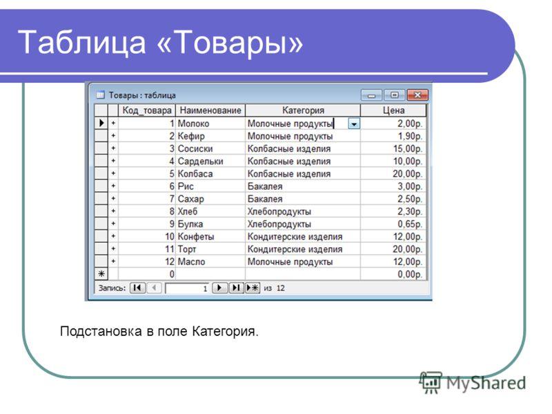 Таблица «Товары» Подстановка в поле Категория.