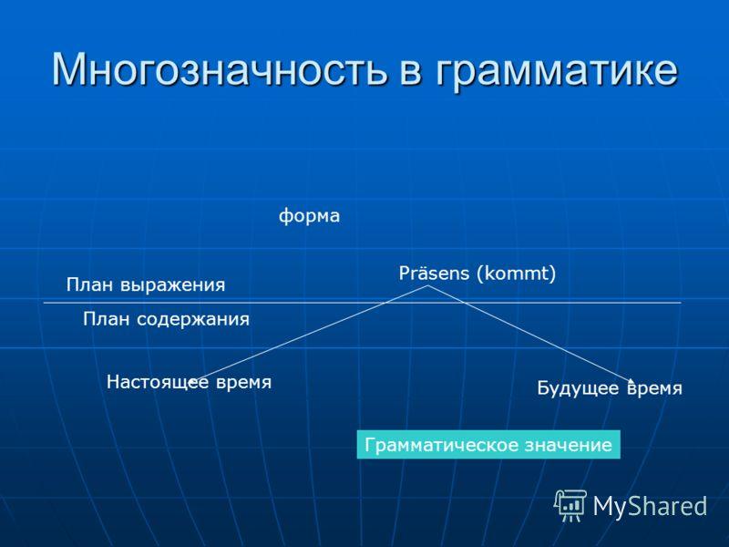 Многозначность в грамматике План выражения Präsens (kommt) План содержания Настоящее время Будущее время Грамматическое значение форма