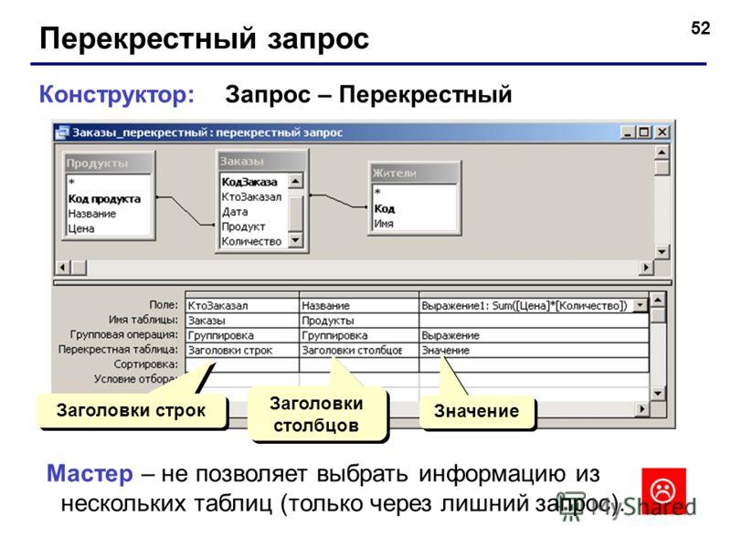 52 Перекрестный запрос Конструктор: Запрос – Перекрестный Заголовки строк Заголовки столбцов Значение Мастер – не позволяет выбрать информацию из нескольких таблиц (только через лишний запрос).