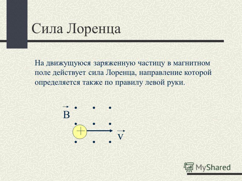 Сила Лоренца На движущуюся заряженную частицу в магнитном поле действует сила Лоренца, направление которой определяется также по правилу левой руки. В v