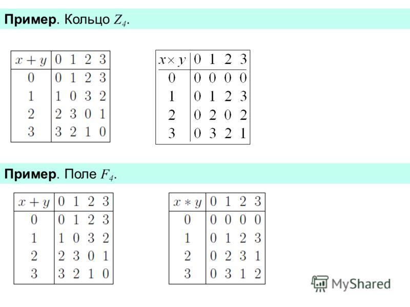 Пример. Поле F 4. Пример. Кольцо Z 4.