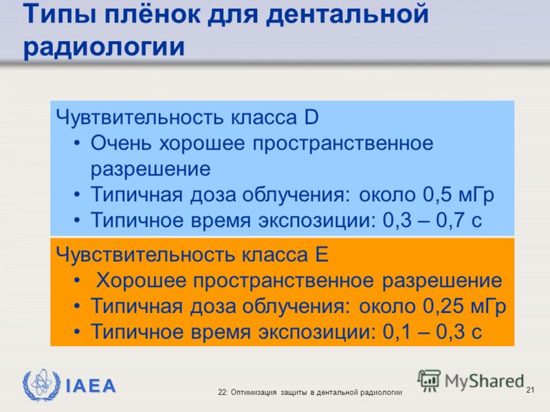 IAEA 22: Оптимизация защиты в дентальной радиологии 21 Типы плёнок для дентальной радиологии Чувтвительность класса D Очень хорошее пространственное разрешение Типичная доза облучения: около 0,5 мГр Типичное время экспозиции: 0,3 – 0,7 с Чувствительн