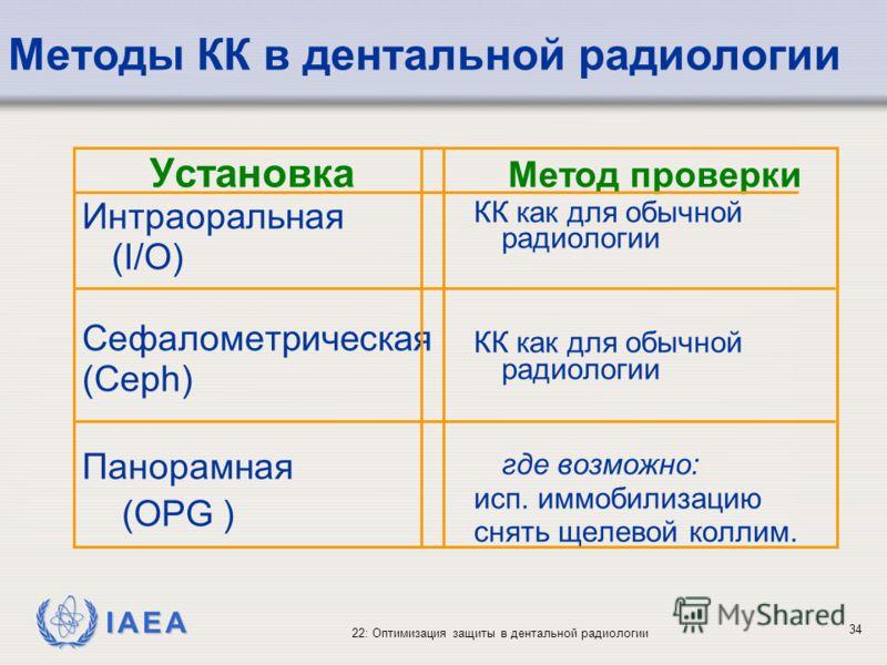 IAEA 22: Оптимизация защиты в дентальной радиологии 34 Методы КК в дентальной радиологии Установка Интраоральная (I/O) Сефалометрическая (Ceph) Панорамная (OPG ) Метод проверки КК как для обычной радиологии КК как для обычной радиологии где возможно: