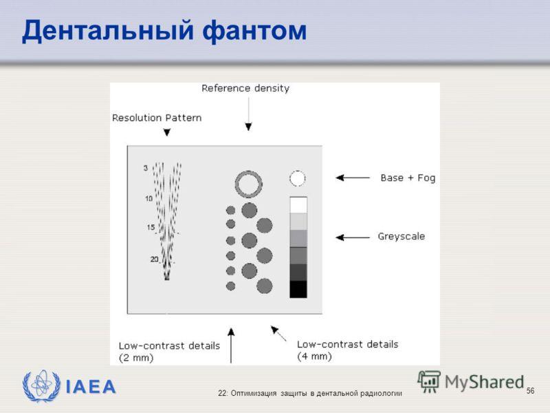 IAEA 22: Оптимизация защиты в дентальной радиологии 56 Дентальный фантом