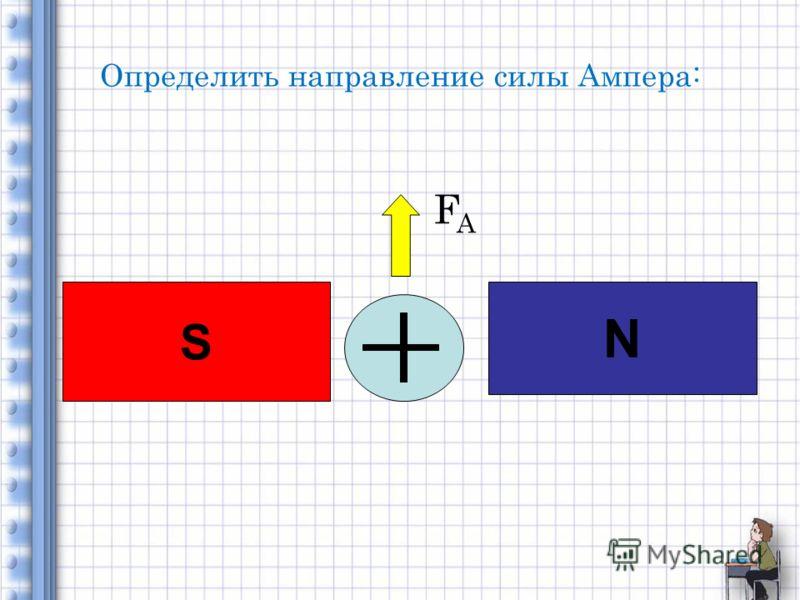 Определить направление силы ампера n s