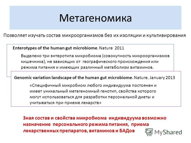 Метагеномика Позволяет изучать состав микроорганизмов без их изоляции и культивирования «Специфичный микробиом любого индивидуума постоянен и имеет уникальный метагеномный генотип, свойства которого могут использоваться для разработки персональной ди