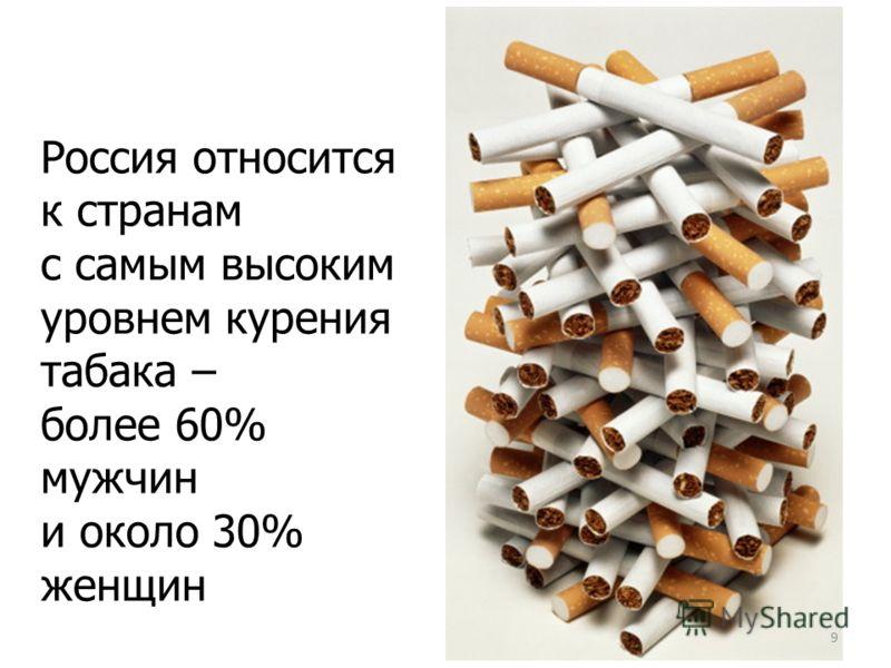 Россия относится к странам с самым высоким уровнем курения табака – более 60% мужчин и около 30% женщин 9