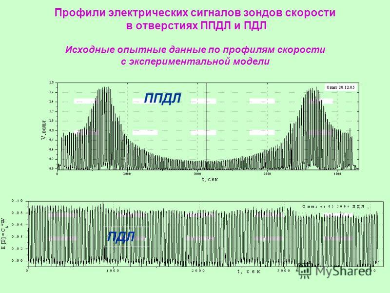 Профили электрических сигналов зондов скорости в отверстиях ППДЛ и ПДЛ Исходные опытные данные по профилям скорости с экспериментальной модели ППДЛ ПДЛ