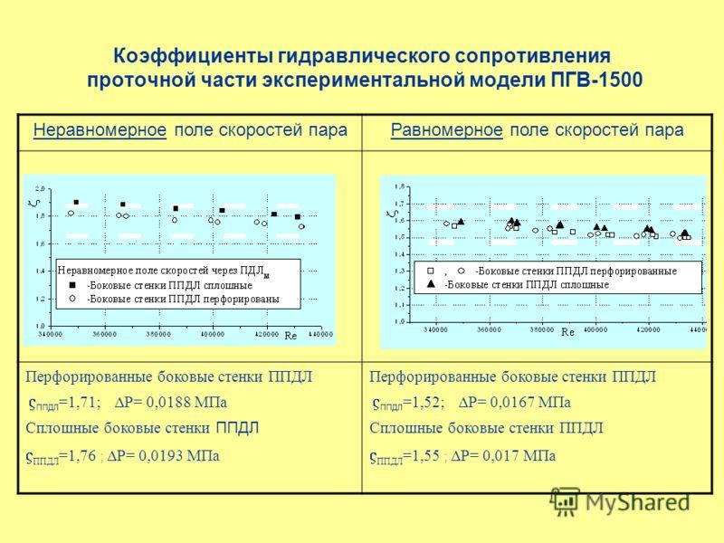 Коэффициенты гидравлического сопротивления проточной части экспериментальной модели ПГВ-1500 Неравномерное поле скоростей параРавномерное поле скоростей пара Перфорированные боковые стенки ППДЛ ППДЛ =1,71; Р= 0,0188 МПа Сплошные боковые стенки ППДЛ П