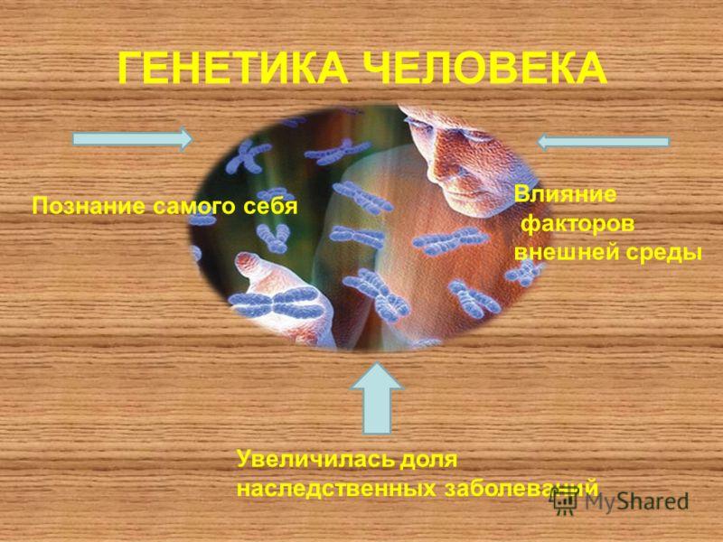 ГЕНЕТИКА ЧЕЛОВЕКА Познание самого себя Увеличилась доля наследственных заболеваний Влияние факторов внешней среды