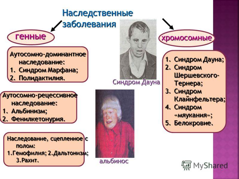 Наследственные заболевания генные хромосомные Аутосомно-доминантное наследование: 1.Синдром Марфана; 2.Полидактилия. Аутосомно-рецессивное наследование: 1.Альбинизм; 2.Фенилкетонурия. альбинос 1.Синдром Дауна; 2.Синдром Шершевского- Тернера; 3.Синдро