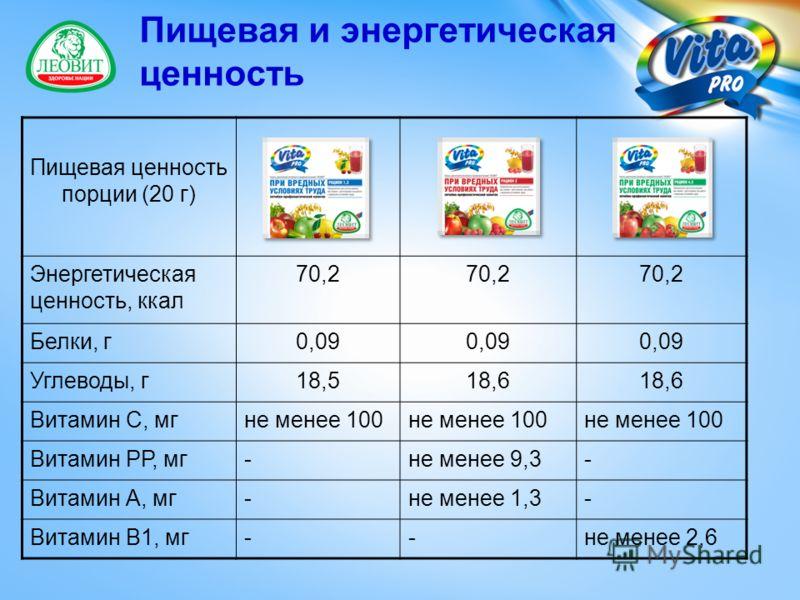 Пищевая и энергетическая ценность Пищевая ценность порции (20 г) Энергетическая ценность, ккал 70,2 Белки, г0,09 Углеводы, г18,518,6 Витамин С, мгне менее 100 Витамин РР, мг-не менее 9,3- Витамин А, мг-не менее 1,3- Витамин В1, мг--не менее 2,6
