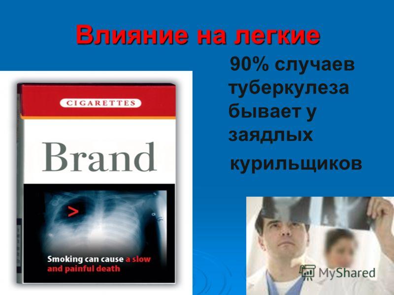 Влияние на легкие 90% случаев туберкулеза бывает у заядлых курильщиков