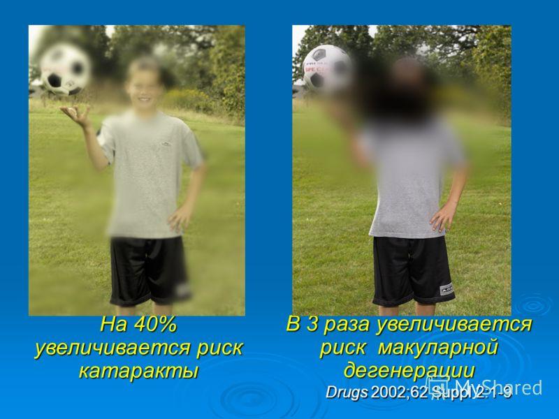 В 3 раза увеличивается риск макуларной дегенерации Drugs 2002;62 Suppl 2:1-9 На 40% увеличивается риск катаракты