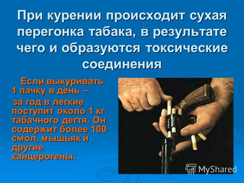 При курении происходит сухая перегонка табака, в результате чего и образуются токсические соединения Если выкуривать 1 пачку в день – Если выкуривать 1 пачку в день – за год в легкие поступит около 1 кг табачного дегтя. Он содержит более 100 смол, мы