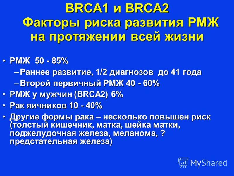 BRCA1 и BRCA2 Факторы риска развития РМЖ на протяжении всей жизни РМЖ 50 - 85%РМЖ 50 - 85% –Раннее развитие, 1/2 диагнозов до 41 года –Второй первичный РМЖ 40 - 60% РМЖ у мужчин (BRCA2) 6%РМЖ у мужчин (BRCA2) 6% Рак яичников 10 - 40%Рак яичников 10 -