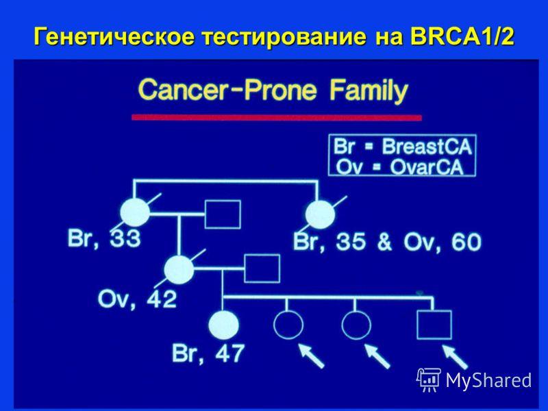 Генетическое тестирование на BRCA1/2