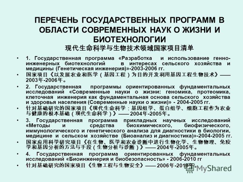 ПЕРЕЧЕНЬ ГОСУДАРСТВЕННЫХ ПРОГРАММ В ОБЛАСТИ СОВРЕМЕННЫХ НАУК О ЖИЗНИ И БИОТЕХНОЛОГИИ 1. Государственная программа «Разработка и использование генно- инженерных биотехнологий в интересах сельского хозяйства и медицины (Генетическая инженерия)»-2003-20