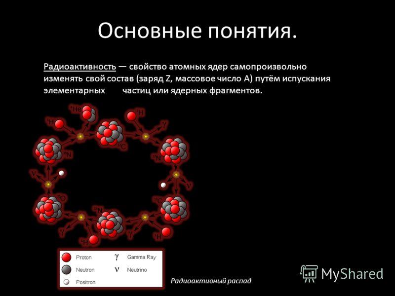 Основные понятия. Радиоактивность свойство атомных ядер самопроизвольно изменять свой состав (заряд Z, массовое число A) путём испускания элементарных частиц или ядерных фрагментов. Радиоактивный распад