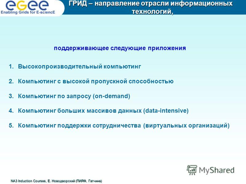 1.Высокопроизводительный компьютинг 2.Компьютинг с высокой пропускной способностью 3.Компьютинг по запросу (on-demand) 4.Компьютинг больших массивов данных (data-intensive) 5.Компьютинг поддержки сотрудничества (виртуальных организаций) ГРИД – направ