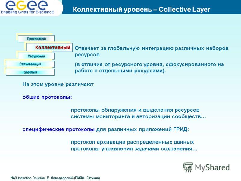 Предпосылки Коллективный уровень – Collective Layer NA3 Induction Courses, Е. Новодворский (ПИЯФ, Гатчина) ПрикладнойПрикладной КоллективныйКоллективный РесурсныйРесурсный СвязывающийСвязывающий БазовыйБазовый Отвечает за глобальную интеграцию различ