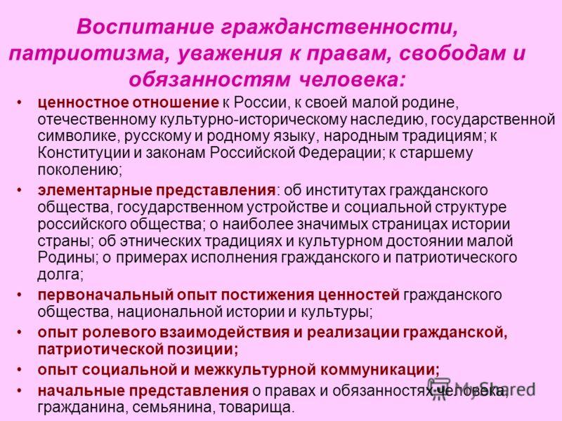 Воспитание гражданственности, патриотизма, уважения к правам, свободам и обязанностям человека: ценностное отношение к России, к своей малой родине, отечественному культурно-историческому наследию, государственной символике, русскому и родному языку,