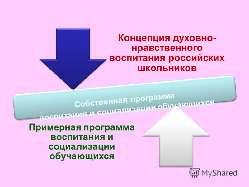 Концепция духовно- нравственного воспитания российских школьников Примерная программа воспитания и социализации обучающихся