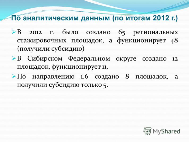 По аналитическим данным (по итогам 2012 г.) В 2012 г. было создано 65 региональных стажировочных площадок, а функционирует 48 (получили субсидию) В Сибирском Федеральном округе создано 12 площадок, функционирует 11. По направлению 1.6 создано 8 площа