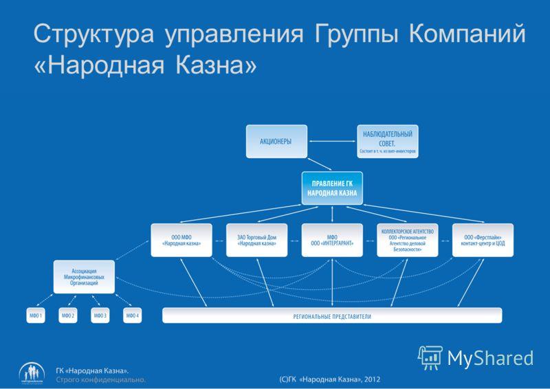 Структура управления Группы Компаний «Народная Казна»
