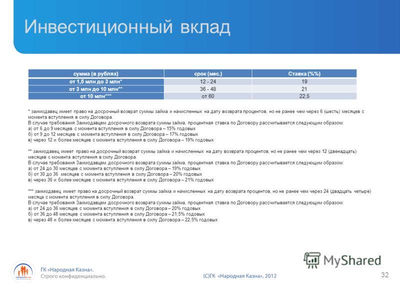 Инвестиционный вклад 32 сумма (в рублях)срок (мес.)Ставка (%) от 1,5 млн до 3 млн*12 - 2419 от 3 млн до 10 млн**36 - 4821 от 10 млн***от 6022,5 * заимодавец имеет право на досрочный возврат суммы займа и начисленных на дату возврата процентов, но не