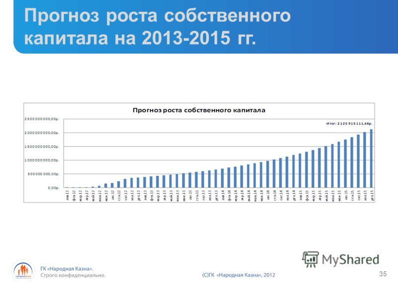 Прогноз роста собственного капитала на 2013-2015 гг. 35