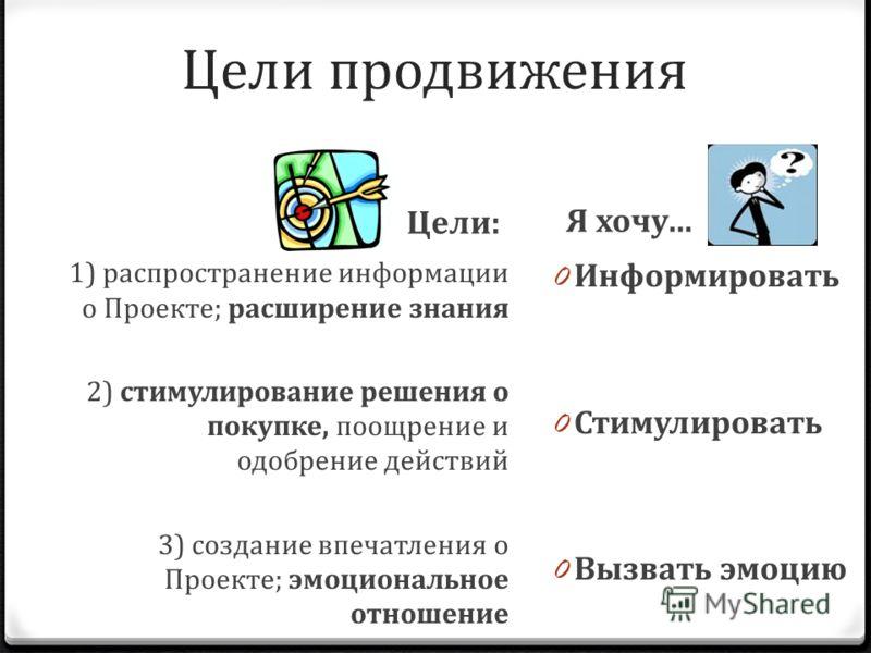 Цели продвижения 1) распространение информации о Проекте; расширение знания 2) стимулирование решения о покупке, поощрение и одобрение действий 3) создание впечатления о Проекте; эмоциональное отношение 0 Информировать 0 Стимулировать 0 Вызвать эмоци