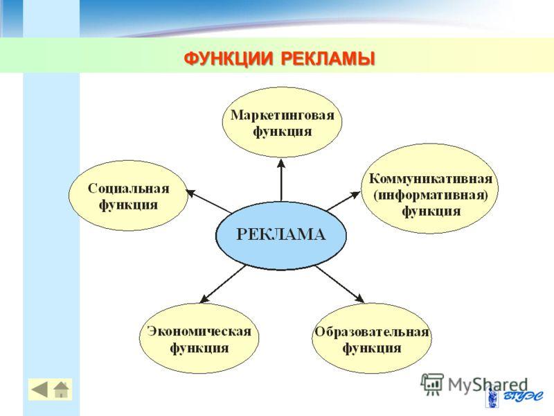 ФУНКЦИИ РЕКЛАМЫ