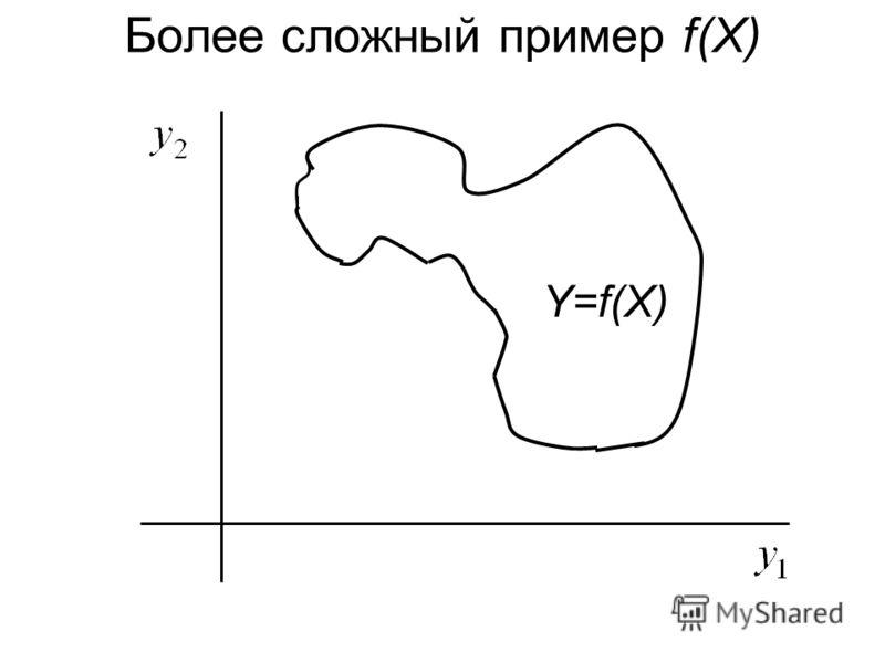 Y=f(X) Более сложный пример f(X)