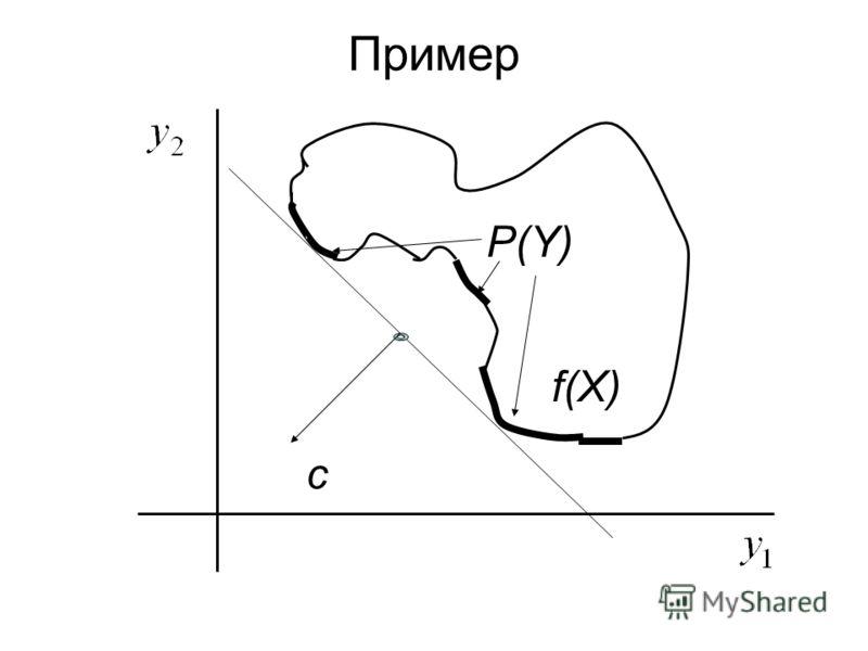 P(Y) f(X) Пример c