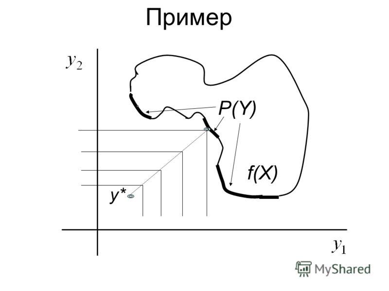 P(Y) f(X) y* Пример