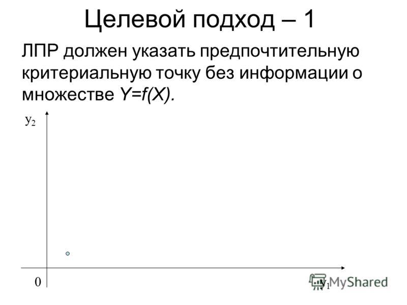 Целевой подход – 1 ЛПР должен указать предпочтительную критериальную точку без информации о множестве Y=f(X). 0y1y1 y2y2
