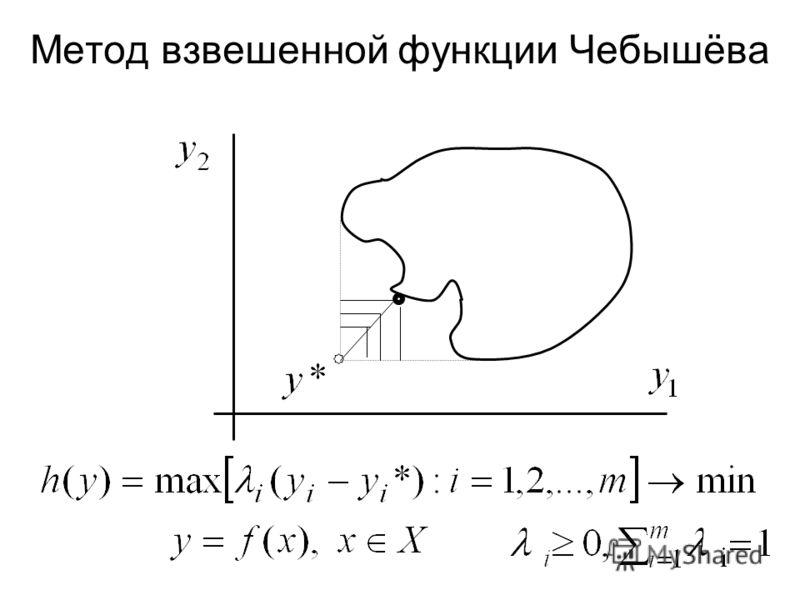 Метод взвешенной функции Чебышёва