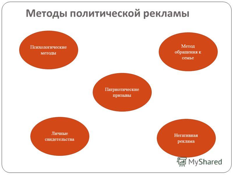 Методы политической рекламы Психологические методы Личные свидетельства Негативная реклама Патриотические призывы Метод обращения к семье