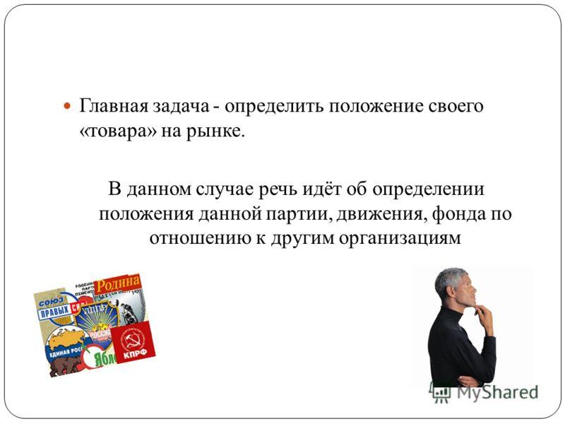 Главная задача - определить положение своего «товара» на рынке. В данном случае речь идёт об определении положения данной партии, движения, фонда по отношению к другим организациям