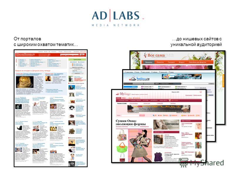 От порталов с широким охватом тематик… …до нишевых сайтов с уникальной аудиторией