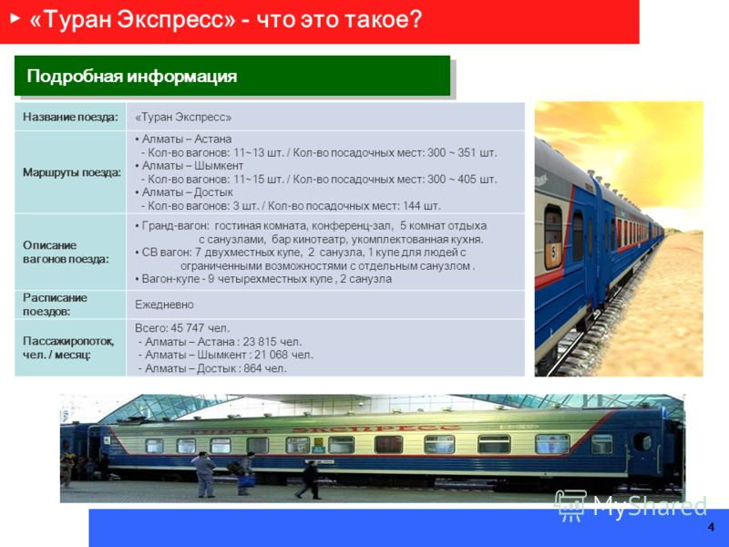 «Туран Экспресс» - что это такое? Название поезда:«Туран Экспресс» Маршруты поезда: Алматы – Астана - Кол-во вагонов: 11~13 шт. / Кол-во посадочных мест: 300 ~ 351 шт. Алматы – Шымкент - Кол-во вагонов: 11~15 шт. / Кол-во посадочных мест: 300 ~ 405 ш
