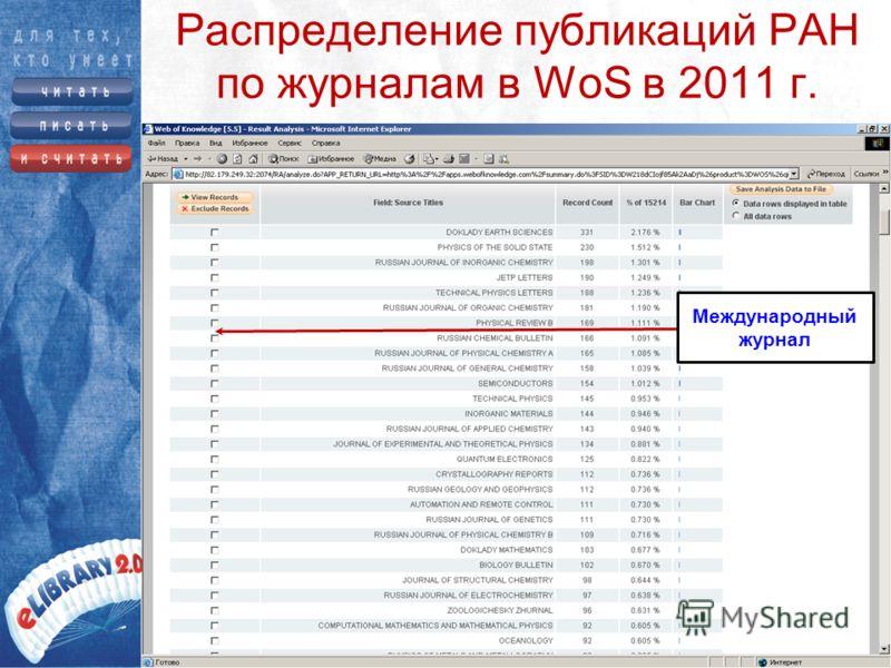 Распределение публикаций РАН по журналам в WoS в 2011 г. Международный журнал