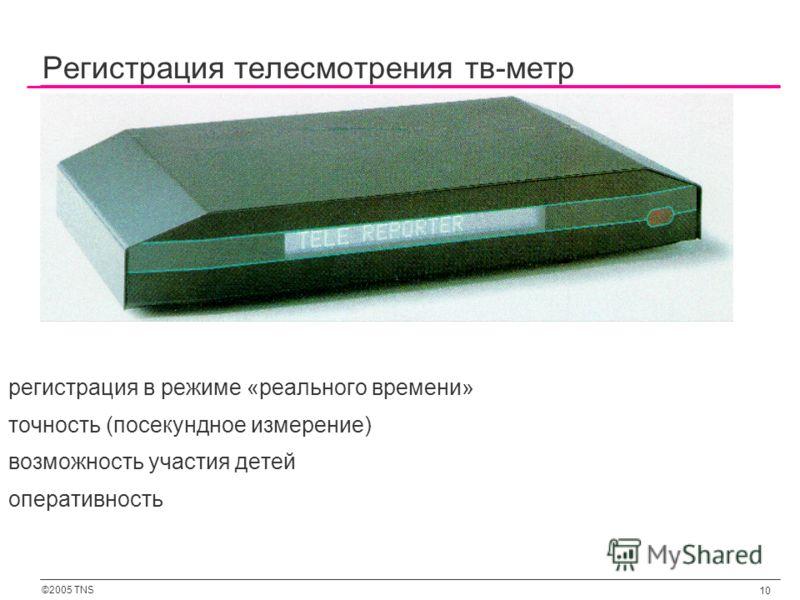 ©2005 TNS 10 Регистрация телесмотрения тв-метр регистрация в режиме «реального времени» точность (посекундное измерение) возможность участия детей оперативность